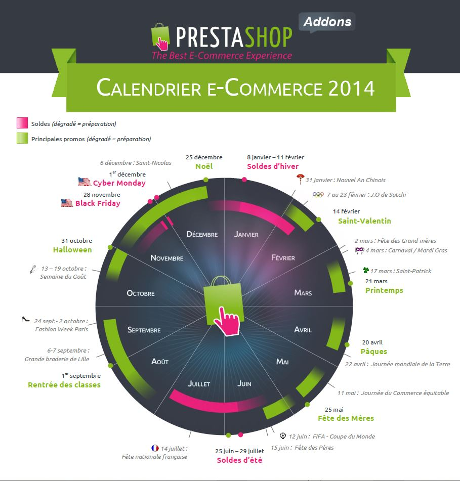 date-e-commerce-prestashop