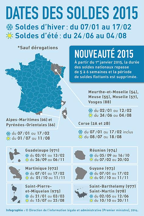 dates_soldes-2015